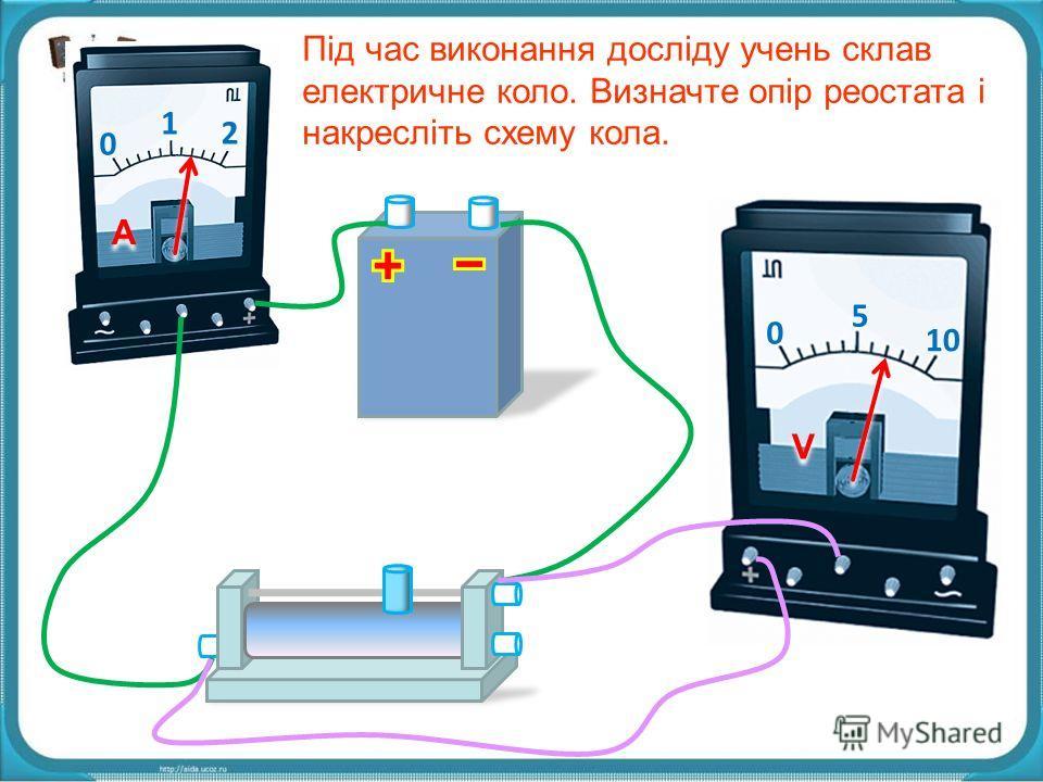 0 1 2 A A 0 5 10 V V Під час виконання досліду учень склав електричне коло. Визначте опір реостата і накресліть схему кола.