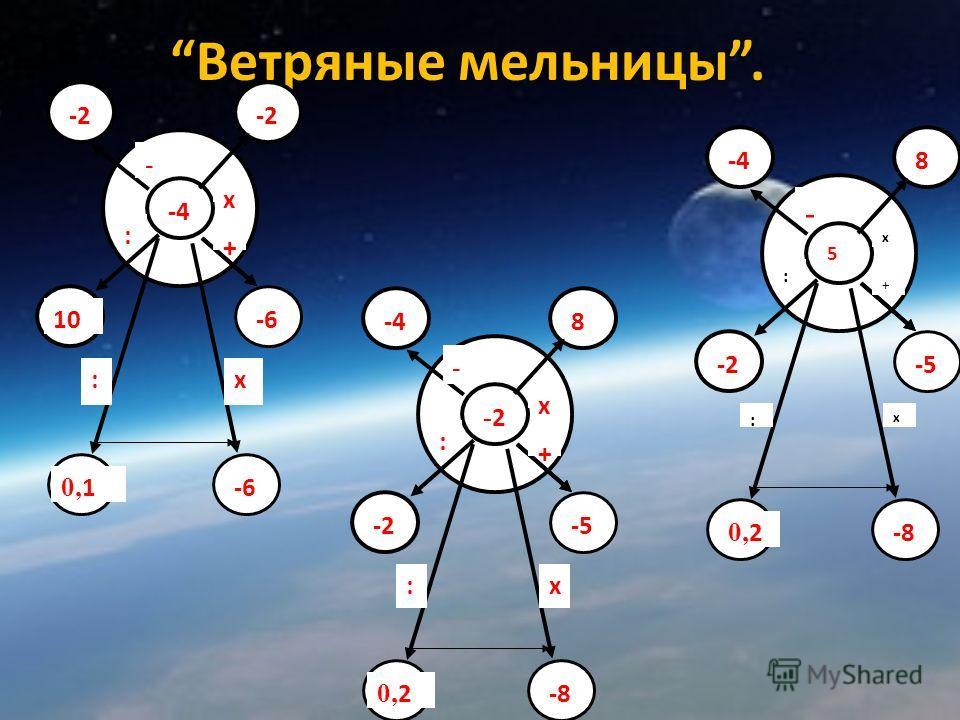 Ветряные мельницы. -4 -2 -6 10 -2 -6 0, 1 х - : + х: -2-2 8 -5-2 -4 -8 0, 2 х - : + х: 5 8 -5-2 -4 -8 0, 2 х - : + х :