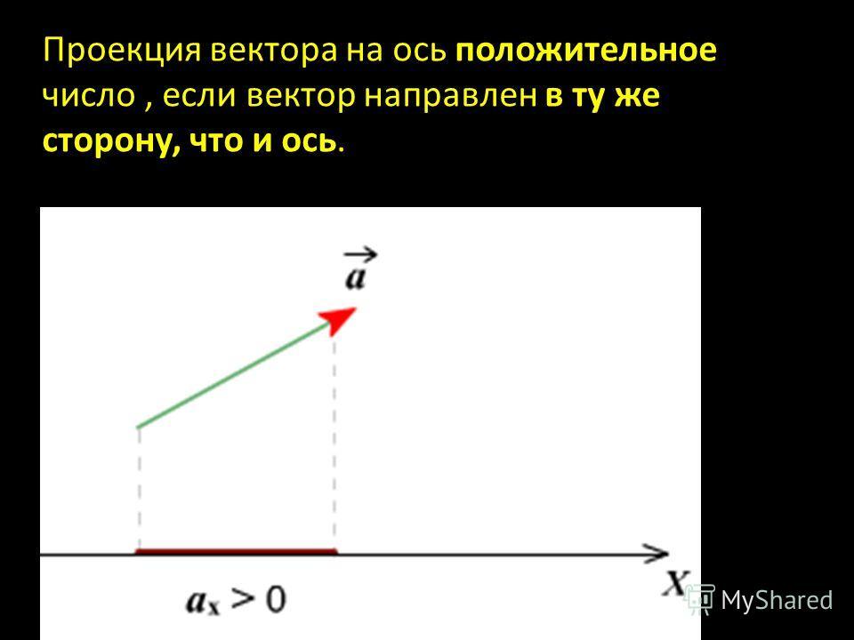 Проекция вектора на ось положительное число, если вектор направлен в ту же сторону, что и ось.