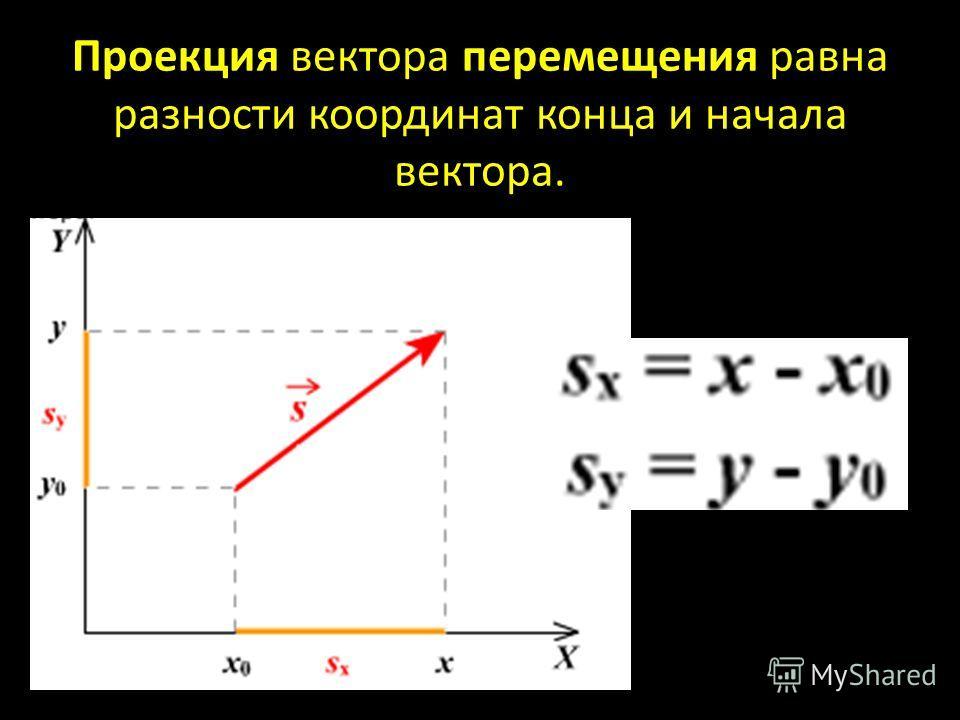 Проекция вектора перемещения равна разности координат конца и начала вектора. шшш