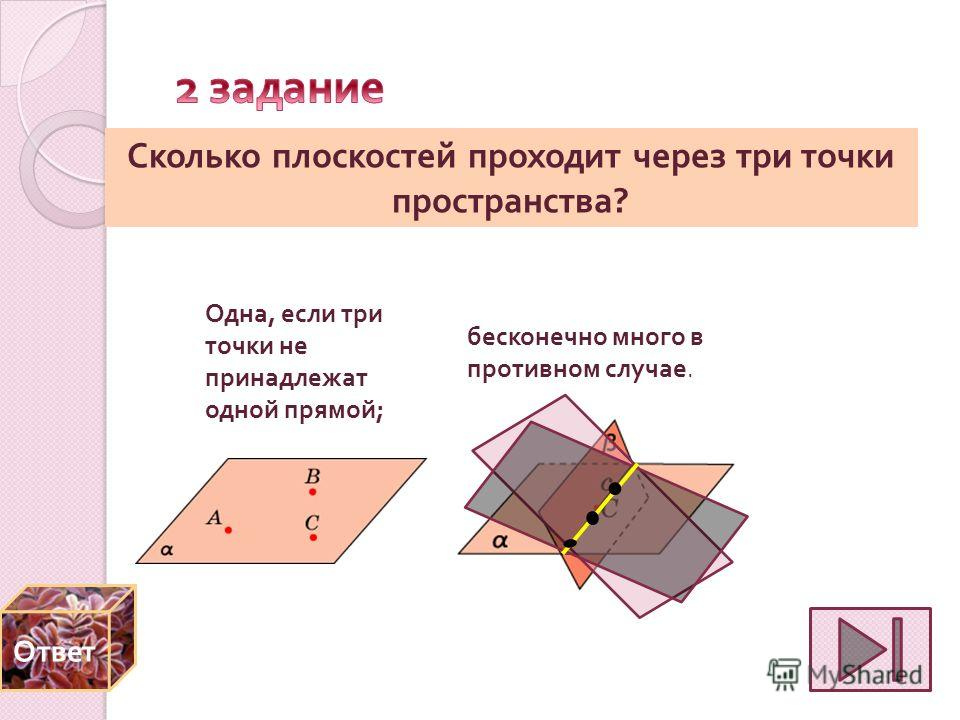 Сколько плоскостей проходит через три точки пространства ? Ответ бесконечно много в противном случае. Одна, если три точки не принадлежат одной прямой;