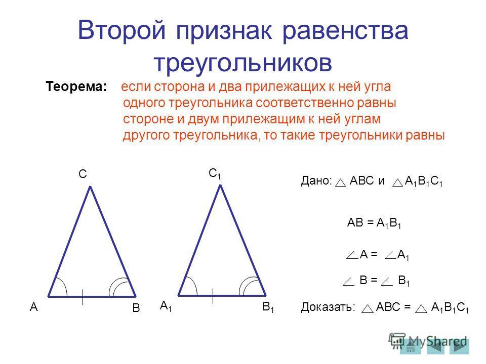 Второй признак равенства треугольников Теорема: если сторона и два прилежащих к ней угла одного треугольника соответственно равны стороне и двум прилежащим к ней углам другого треугольника, то такие треугольники равны Дано: АВС и А 1 В 1 С 1 AB = A 1