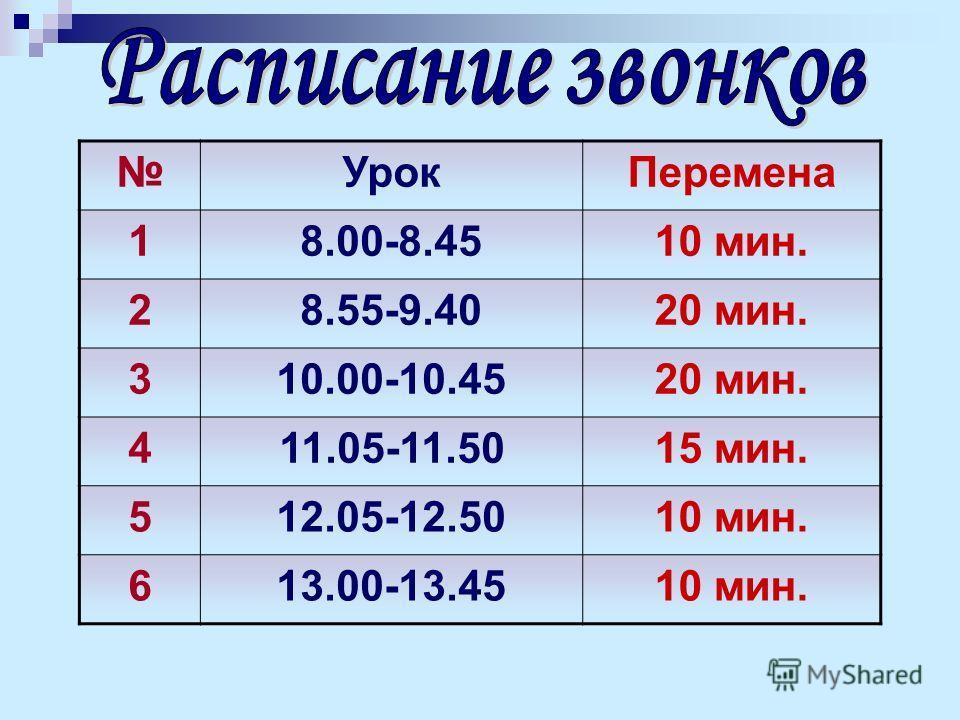 УрокПеремена 18.00-8.4510 мин. 28.55-9.4020 мин. 310.00-10.4520 мин. 411.05-11.5015 мин. 512.05-12.5010 мин. 613.00-13.4510 мин.