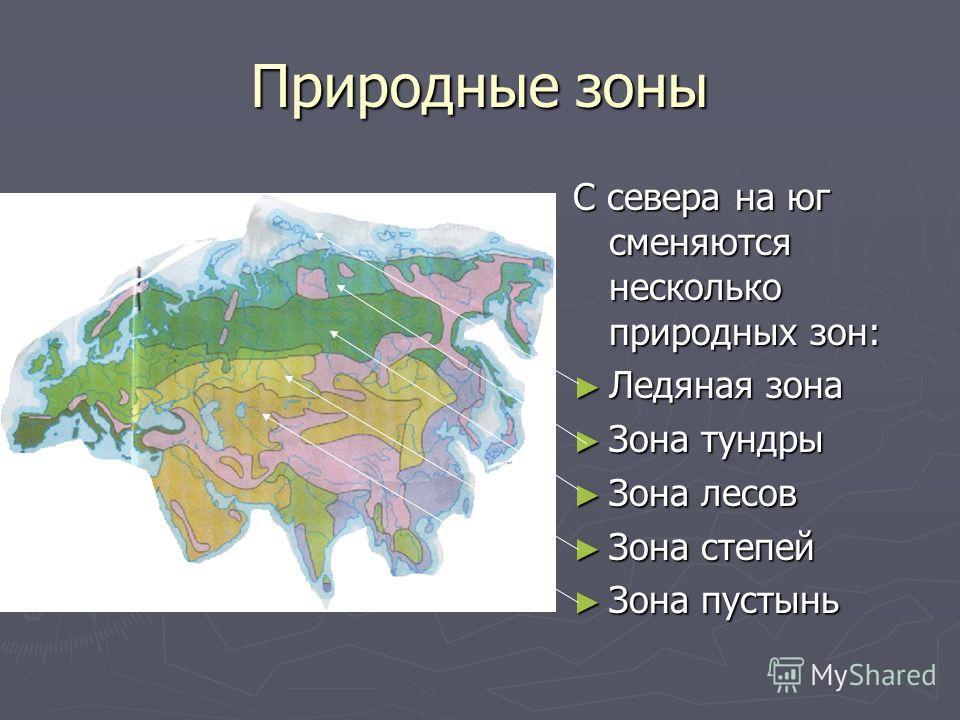 Природные зоны С севера на юг сменяются несколько природных зон: Ледяная зона Зона тундры Зона лесов Зона степей Зона пустынь