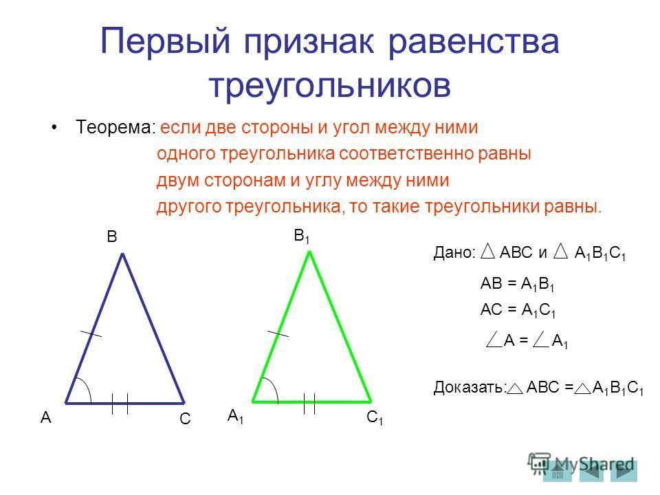 Первый признак равенства треугольников Теорема: если две стороны и угол между ними одного треугольника соответственно равны двум сторонам и углу между ними другого треугольника, то такие треугольники равны. Дано: АВС и А 1 В 1 С 1 АВ = А 1 В 1 АС = А