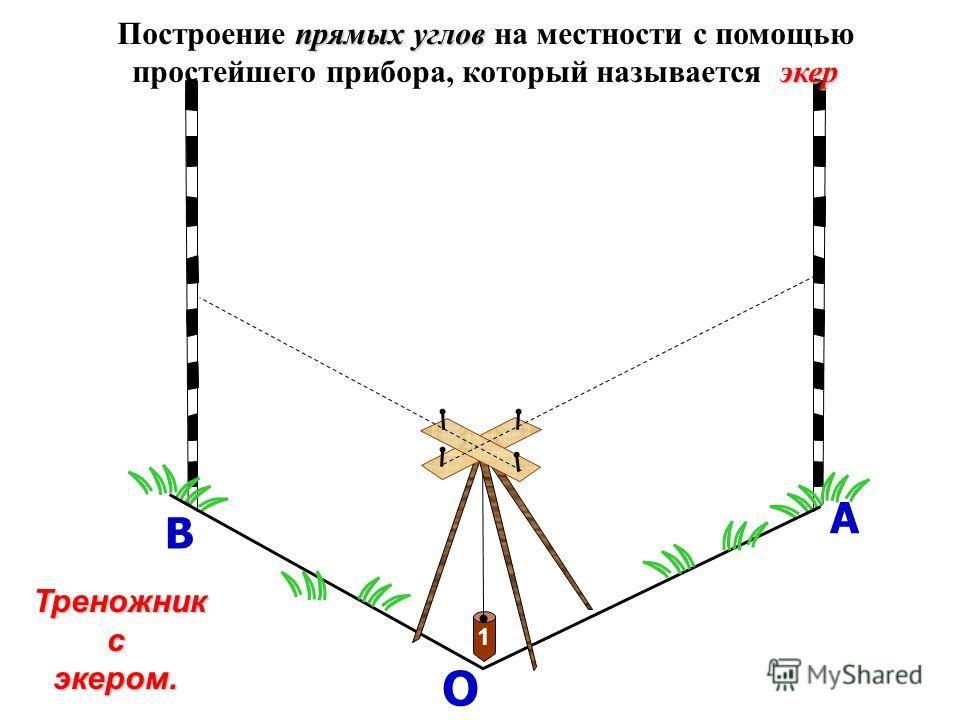 О 1 А В прямых углов Построение прямых углов на местности с помощью экер простейшего прибора, который называется экер Треножник Треножниксэкером.