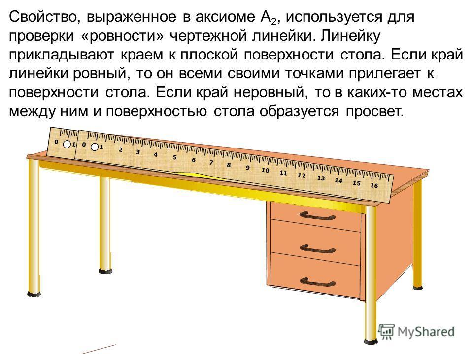 Свойство, выраженное в аксиоме А 2, используется для проверки «ровности» чертежной линейки. Линейку прикладывают краем к плоской поверхности стола. Если край линейки ровный, то он всеми своими точками прилегает к поверхности стола. Если край неровный