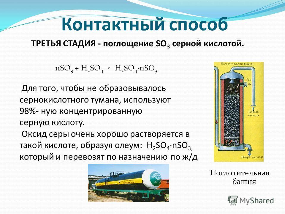 Контактный способ ТРЕТЬЯ СТАДИЯ - поглощение SO 3 серной кислотой. nSO 3 + H 2 SO 4 H 2 SO 4 ·nSO 3 Для того, чтобы не образовывалось сернокислотного тумана, используют 98%- ную концентрированную серную кислоту. Оксид серы очень хорошо растворяется в