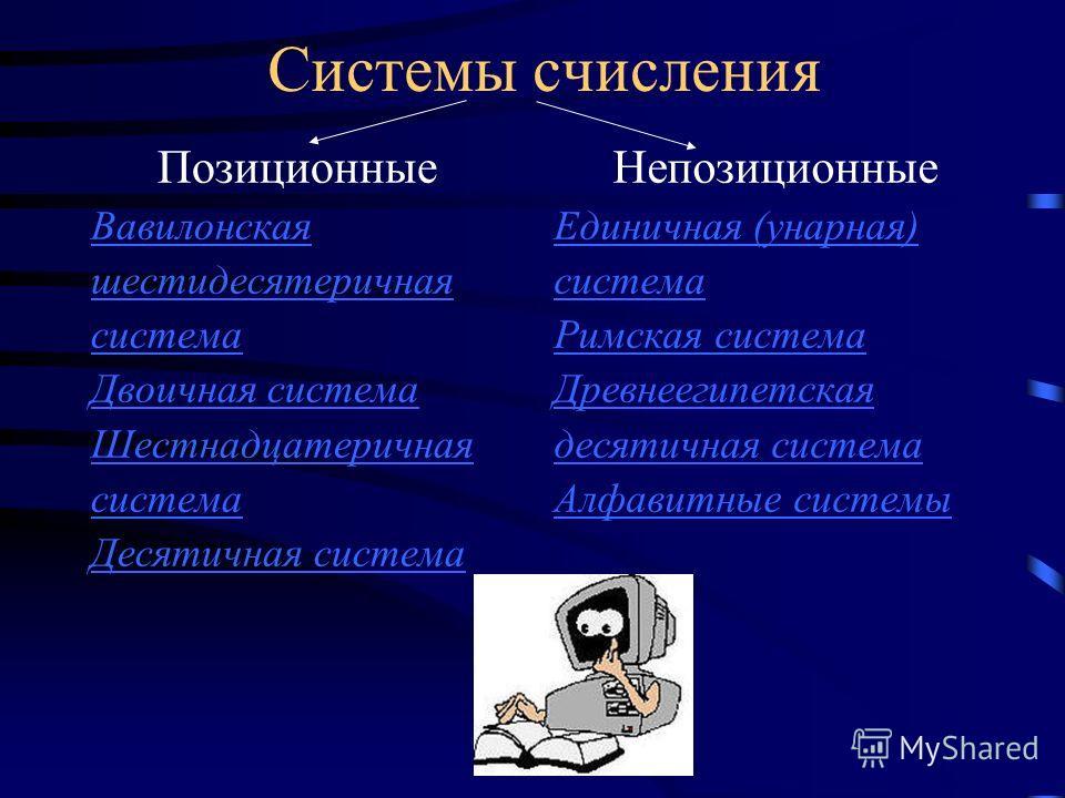 Позиционные Вавилонская шестидесятеричная система Двоичная система Шестнадцатеричная система Десятичная система Системы счисления Непозиционные Единичная (унарная) система Римская система Древнеегипетская десятичная система Алфавитные системы