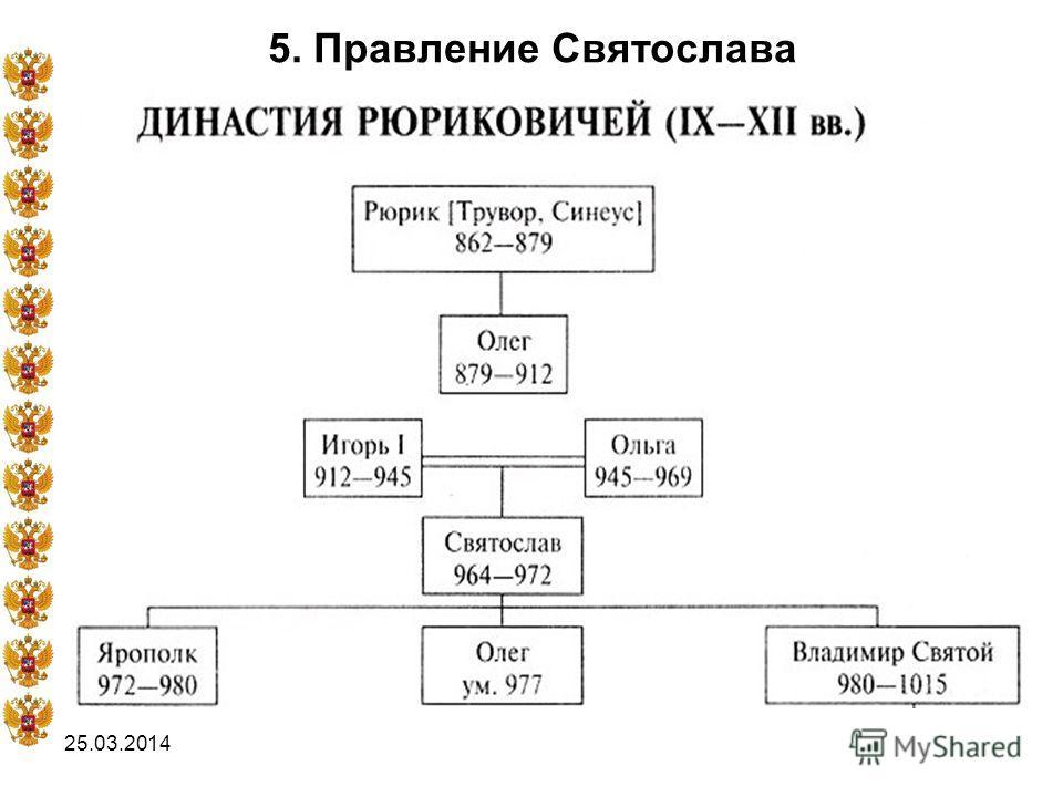 25.03.2014 5. Правление Святослава