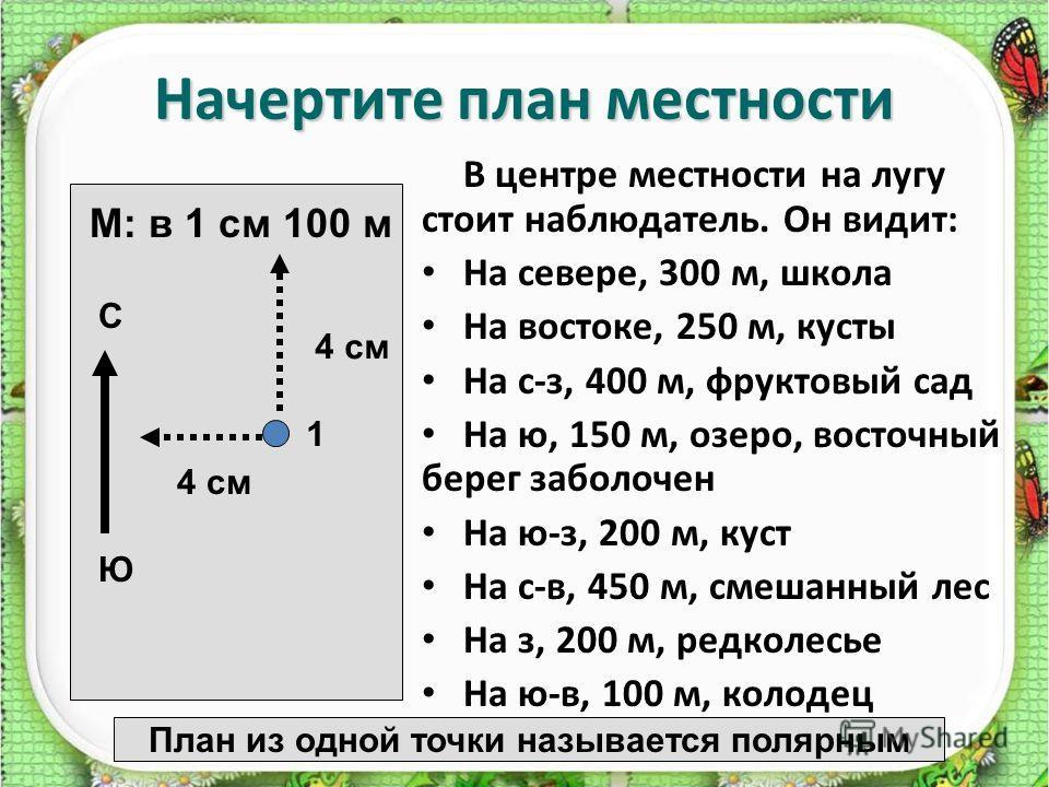 http://aida.ucoz.ru Начертите план местности В центре местности на лугу стоит наблюдатель. Он видит: На севере, 300 м, школа На востоке, 250 м, кусты На с-з, 400 м, фруктовый сад На ю, 150 м, озеро, восточный берег заболочен На ю-з, 200 м, куст На с-