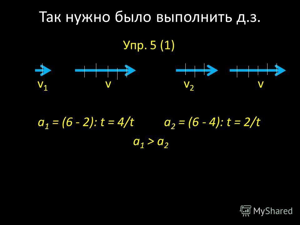 Так нужно было выполнить д.з. Упр. 5 (1) v 1 v v 2 v а 1 = (6 - 2): t = 4/t а 2 = (6 - 4): t = 2/t а 1 > а 2