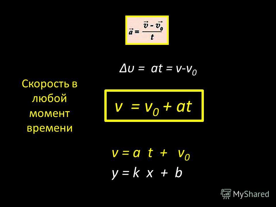 Скорость в любой момент времени υ = at = v-v 0 v = v 0 + at v = a t + v 0 y = k x + b