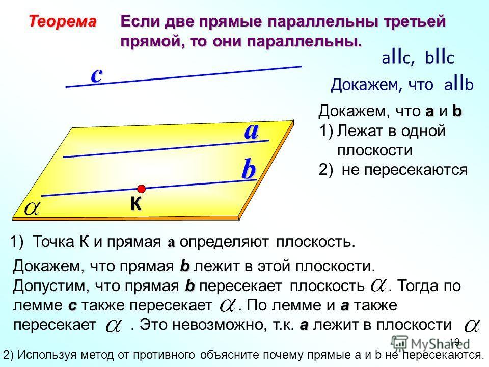 19 a b с Теорема Теорема Если две прямые параллельны третьей прямой, то они параллельны. a II с, b II с Докажем, что a II b К а 1) Точка К и прямая а определяют плоскость. аb Докажем, что а и b 1)Лежат в одной плоскости 2) не пересекаются b Докажем,