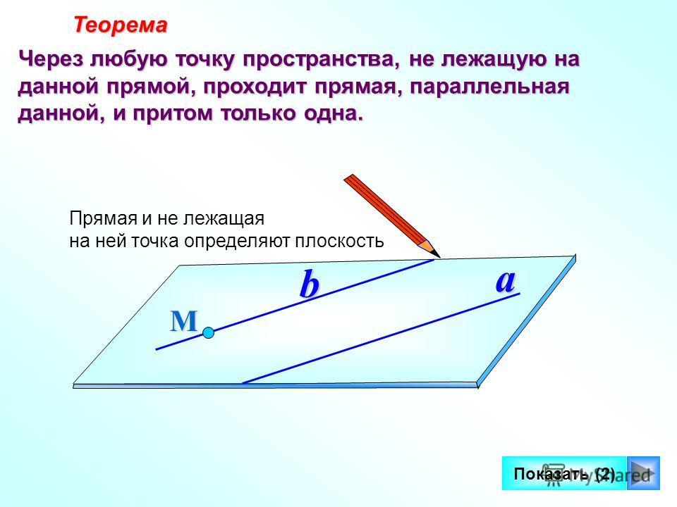 9 Теорема Теорема Через любую точку пространства, не лежащую на данной прямой, проходит прямая, параллельная данной, и притом только одна. М a b Прямая и не лежащая на ней точка определяют плоскость Показать (2)
