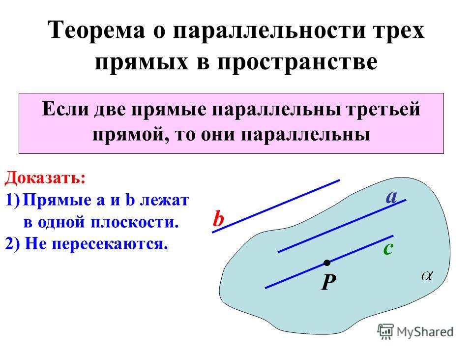 Теорема о параллельности трех прямых в пространстве Если две прямые параллельны третьей прямой, то они параллельны a b с Р Доказать: 1)Прямые а и b лежат в одной плоскости. 2) Не пересекаются.