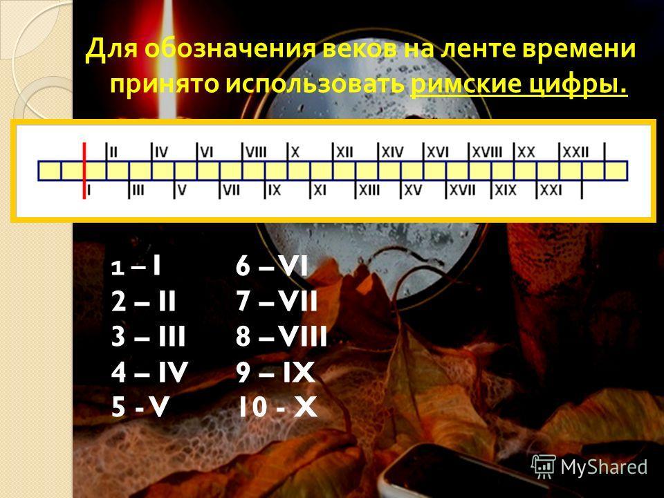 Для обозначения веков на ленте времени принято использовать римские цифры. 1 – I 2 – II 3 – III 4 – IV 5 - V 6 – VI 7 – VII 8 – VIII 9 – IX 10 - X