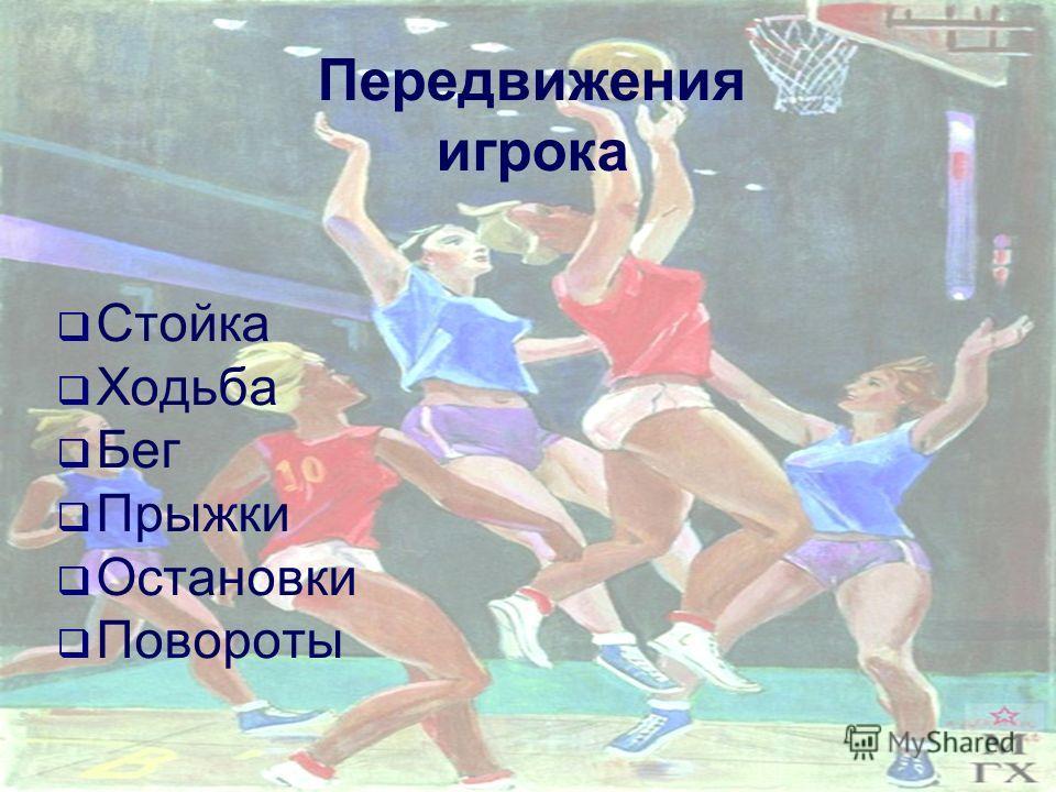 Передвижения игрока Стойка Ходьба Бег Прыжки Остановки Повороты
