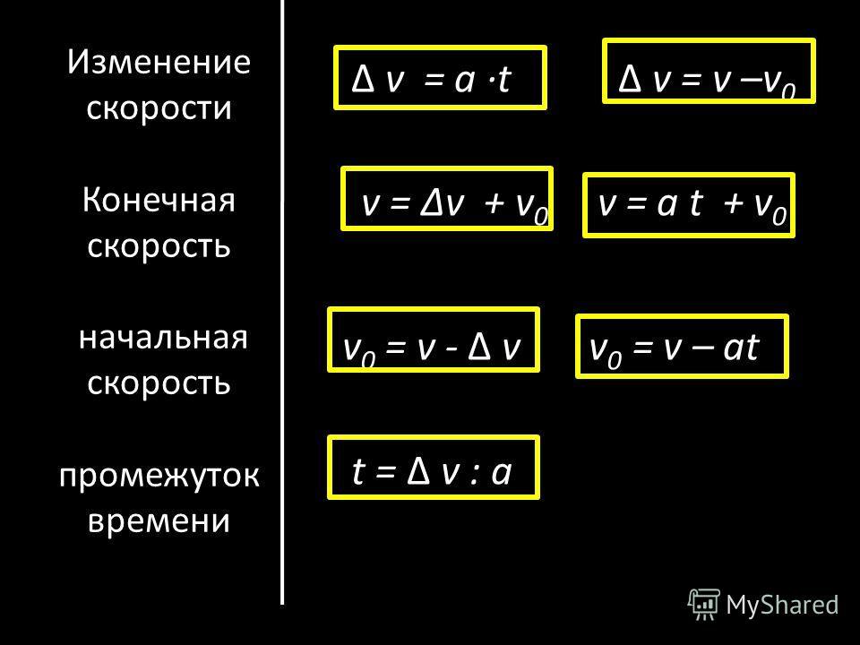 Изменение скорости Конечная скорость начальная скорость промежуток времени v = а t v = v –v 0 v = v + v 0 v = a t + v 0 v 0 = v - v v 0 = v – at t = v : a
