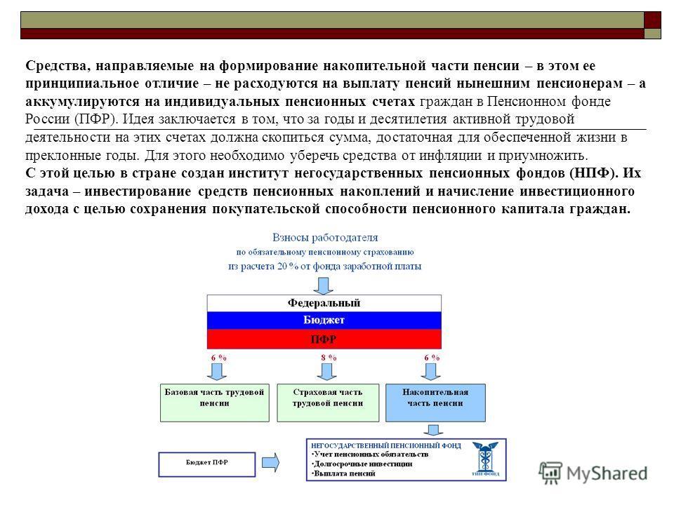 Средства, направляемые на формирование накопительной части пенсии – в этом ее принципиальное отличие – не расходуются на выплату пенсий нынешним пенсионерам – а аккумулируются на индивидуальных пенсионных счетах граждан в Пенсионном фонде России (ПФР