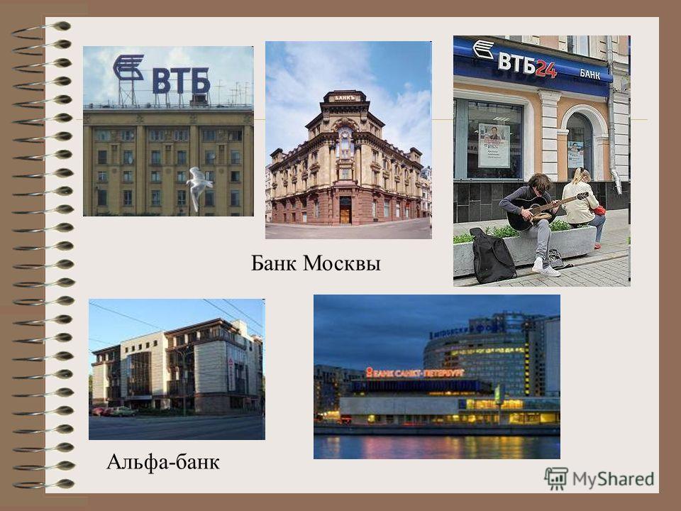 Современные банки Центральный банк России Сберегательный банк России