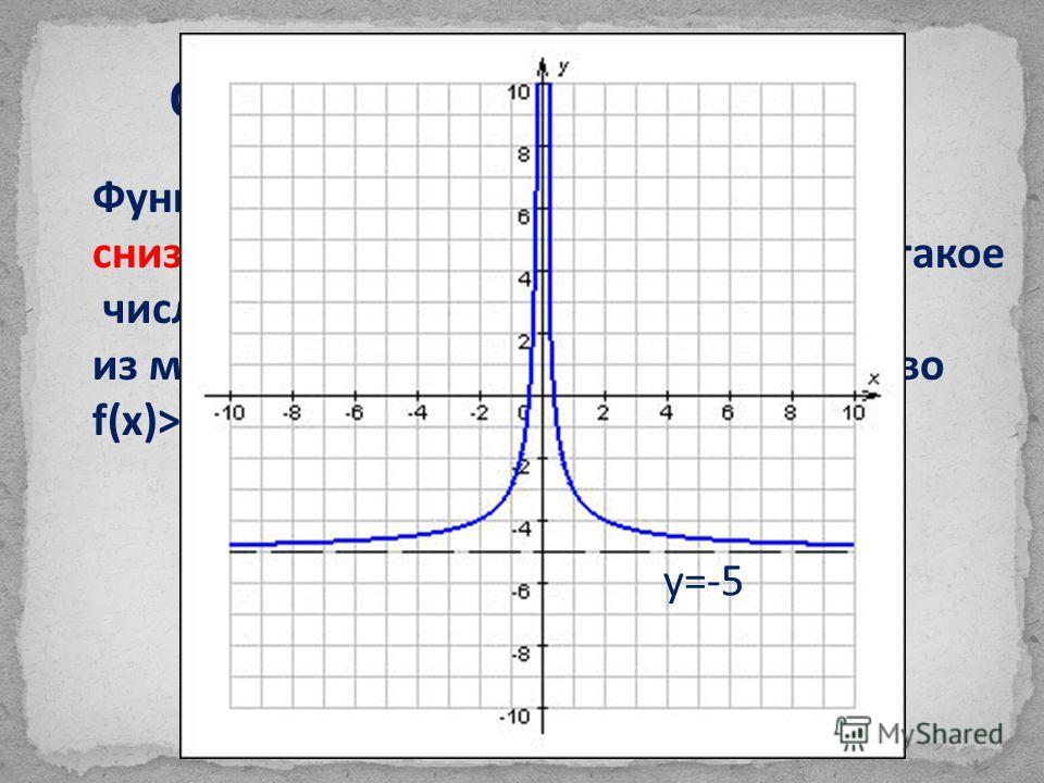 Ограниченность функции Функция называется ограниченной снизу на множестве Х, если существует такое число m, что для любого значения х из множества Х выполняется неравенство f(x)>m. у=-5