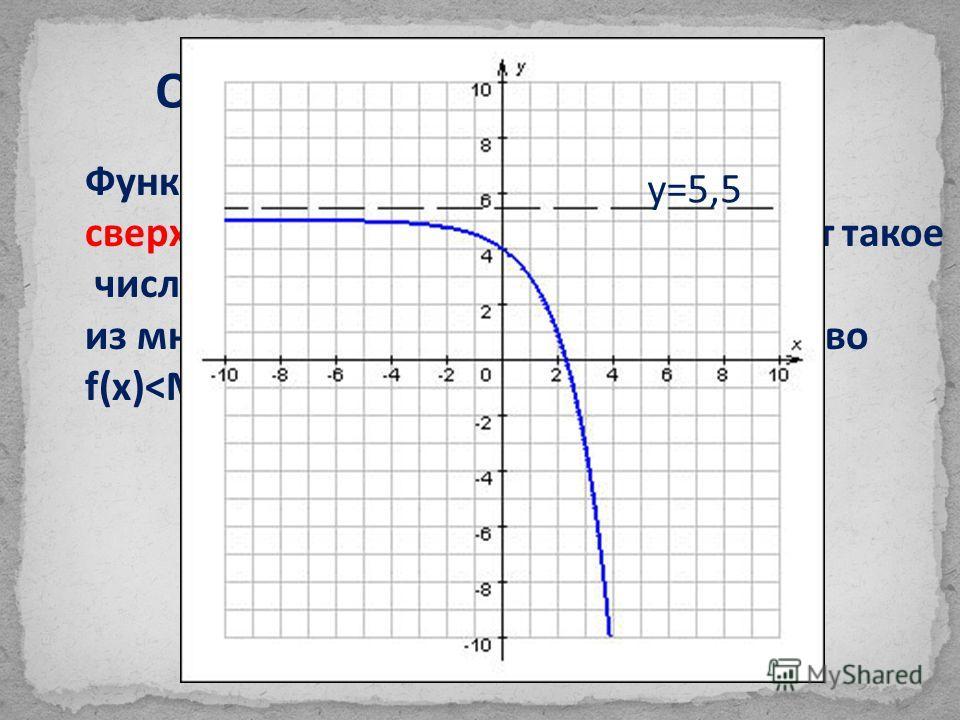 Ограниченность функции Функция называется ограниченной сверху на множестве Х, если существует такое число M, что для любого значения х из множества Х выполняется неравенство f(x)