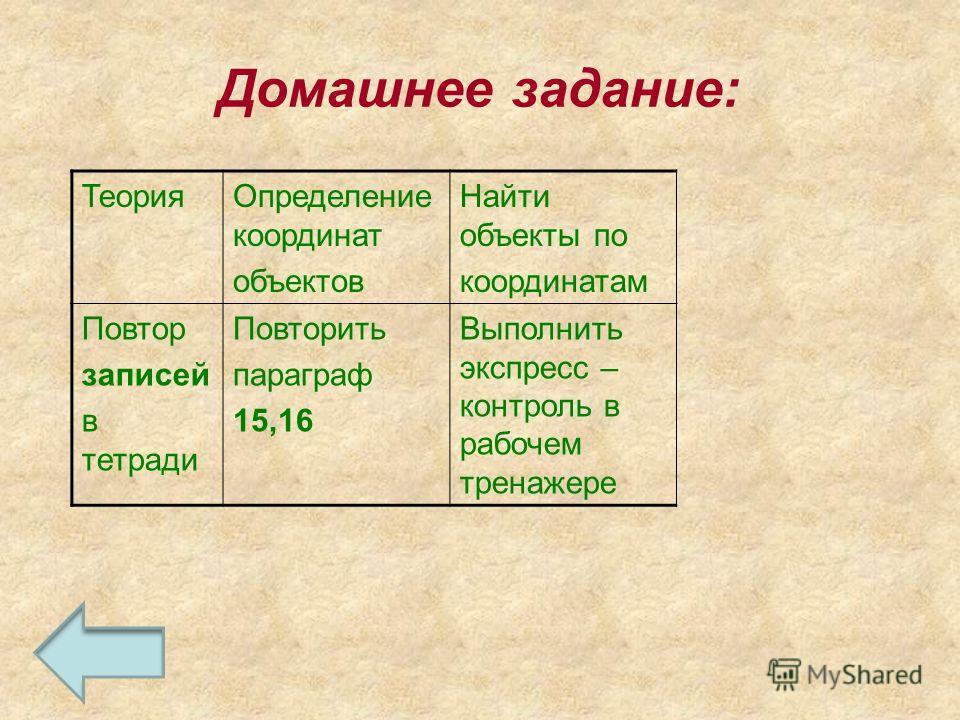 Домашнее задание: ТеорияОпределение координат объектов Найти объекты по координатам Повтор записей в тетради Повторить параграф 15,16 Выполнить экспресс – контроль в рабочем тренажере