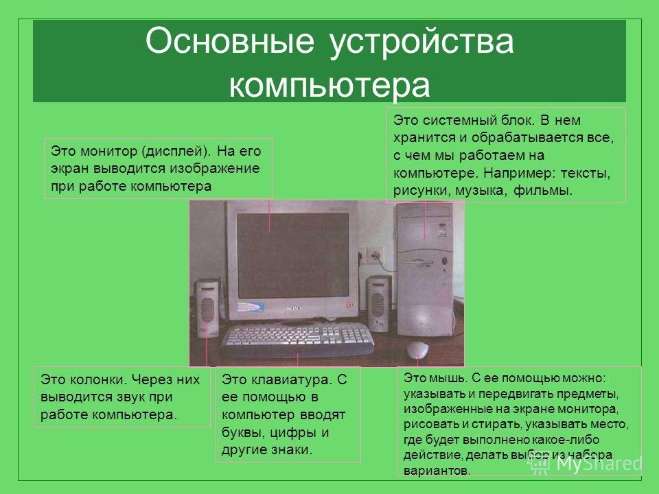 Основные устройства компьютера Это монитор (дисплей). На его экран выводится изображение при работе компьютера Это системный блок. В нем хранится и обрабатывается все, с чем мы работаем на компьютере. Например: тексты, рисунки, музыка, фильмы. Это ко