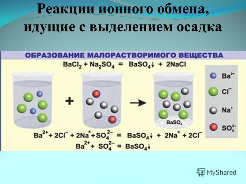 Реакции ионного обмена, идущие с выделением осадка