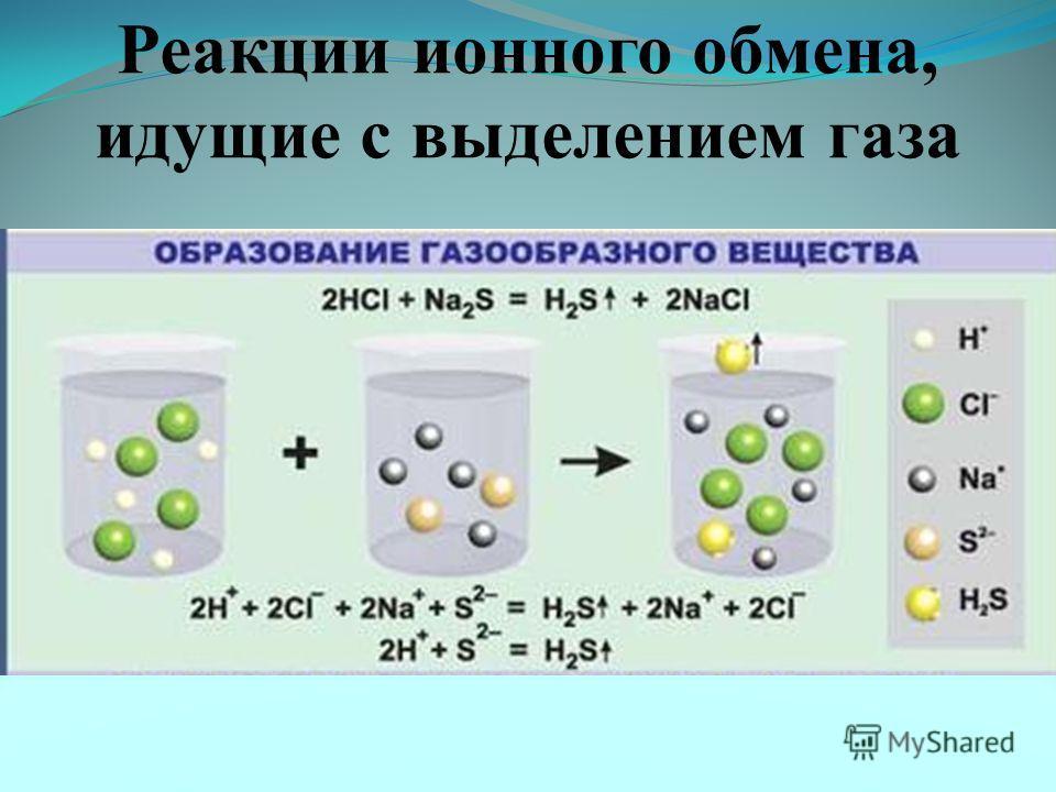 Реакции ионного обмена, идущие с выделением газа