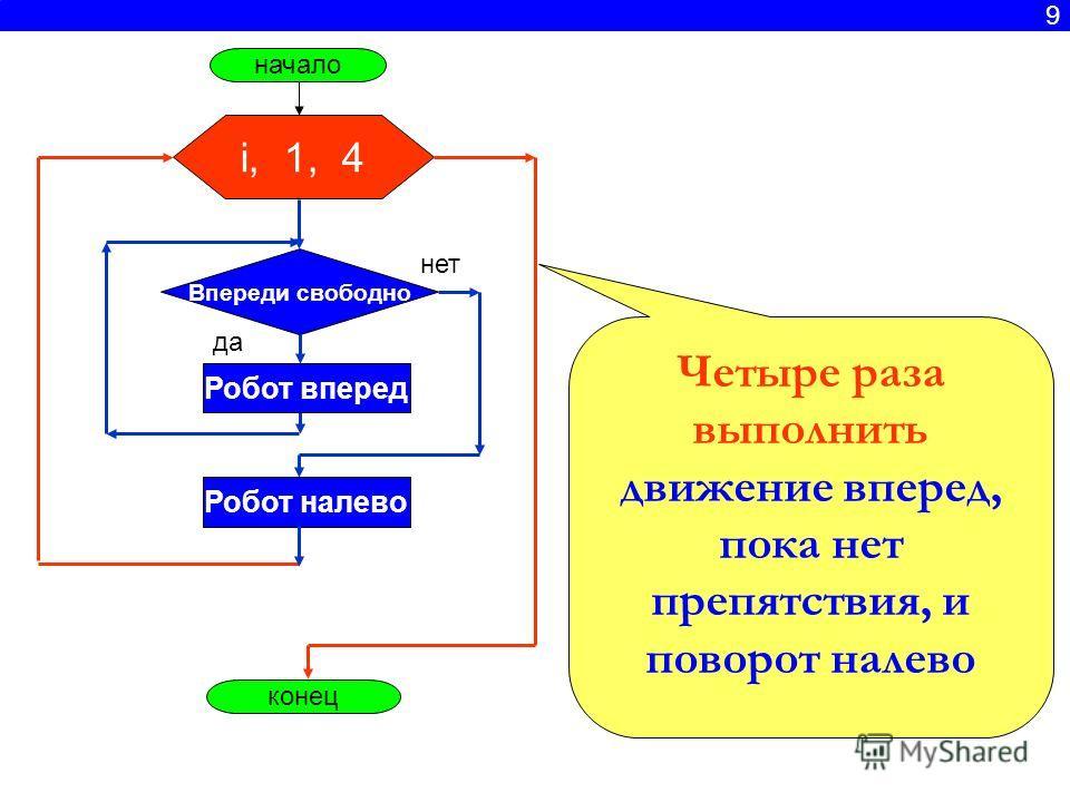 9 начало i, 1, 4 конец Впереди свободно Робот вперед Робот налево да нет Четыре раза выполнить движение вперед, пока нет препятствия, и поворот налево