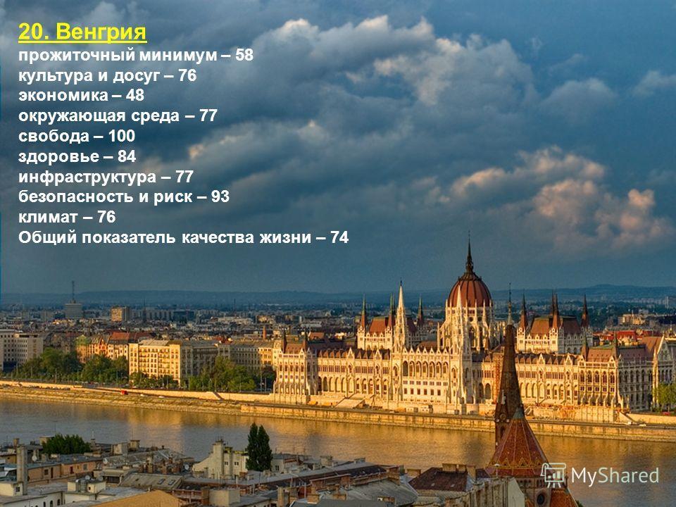 20. Венгрия прожиточный минимум – 58 культура и досуг – 76 экономика – 48 окружающая среда – 77 свобода – 100 здоровье – 84 инфраструктура – 77 безопасность и риск – 93 климат – 76 Общий показатель качества жизни – 74
