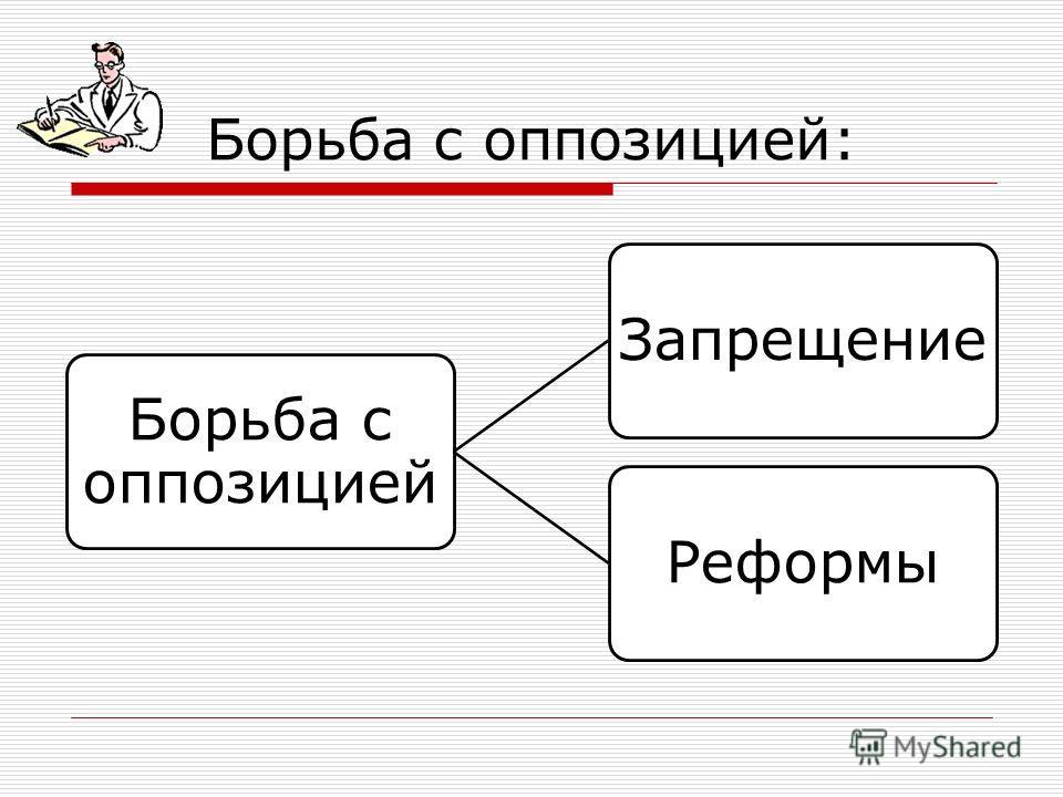 Борьба с оппозицией: Борьба с оппозицией ЗапрещениеРеформы