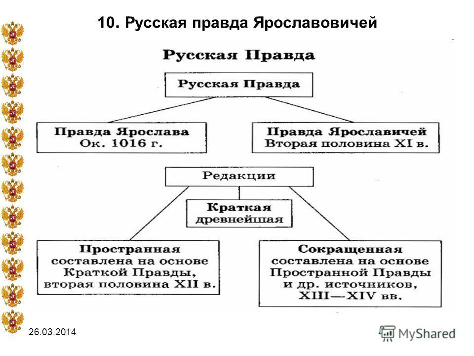 26.03.2014 10. Русская правда Ярославовичей