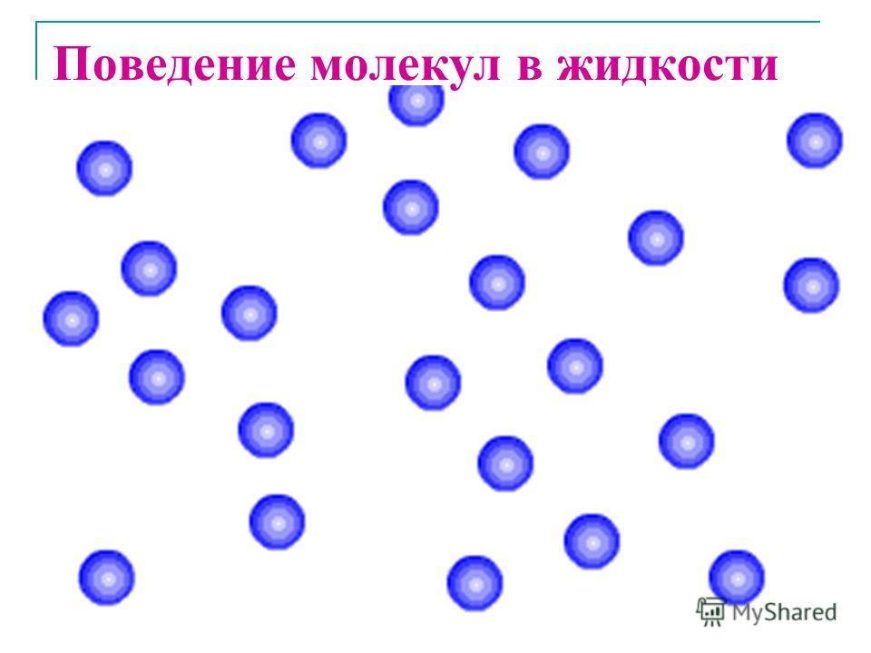 Поведение молекул в жидкости