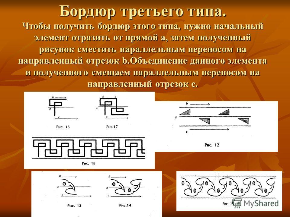 Бордюр третьего типа. Чтобы получить бордюр этого типа, нужно начальный элемент отразить от прямой а, затем полученный рисунок сместить параллельным переносом на направленный отрезок b.Объединение данного элемента и полученного смещаем параллельным п