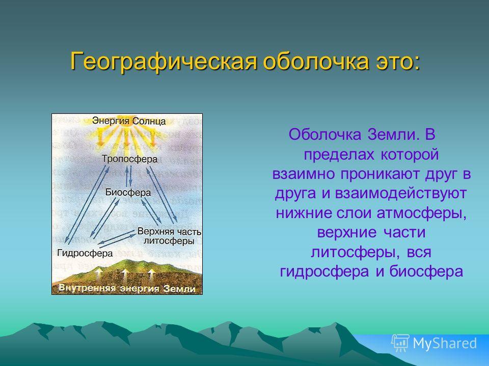 Географическая оболочка это: Оболочка Земли. В пределах которой взаимно проникают друг в друга и взаимодействуют нижние слои атмосферы, верхние части литосферы, вся гидросфера и биосфера