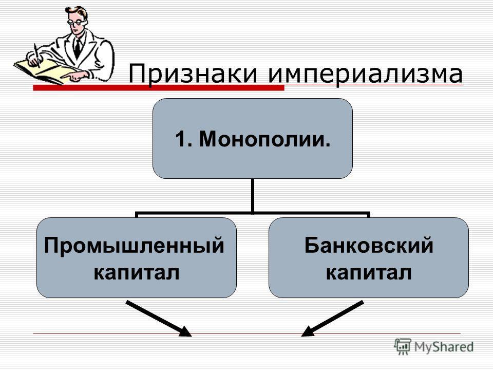 Признаки империализма 1. Монополии. Промышленный капитал Банковский капитал