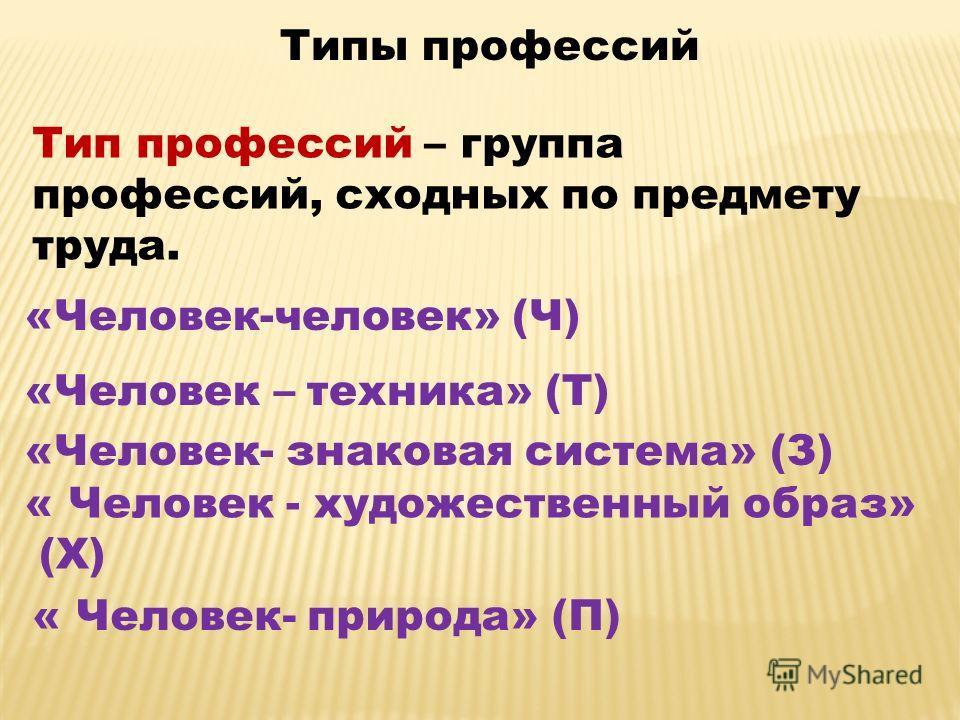 Типы профессий Тип профессий – группа профессий, сходных по предмету труда. «Человек-человек» (Ч) «Человек – техника» (Т) «Человек- знаковая система» (З) « Человек - художественный образ» (Х) « Человек- природа» (П)