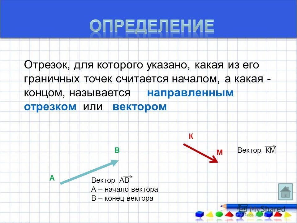 Отрезок, для которого указано, какая из его граничных точек считается началом, а какая - концом, называется направленным отрезком или вектором А В Вектор АВ А – начало вектора В – конец вектора К М Вектор КМ