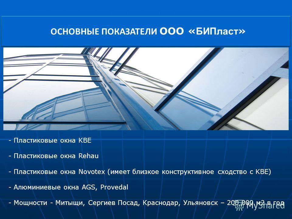 Вяленый осетр Осетрина горячего и холодного копчения ОСНОВНЫЕ ПОКАЗАТЕЛИ ООО « БИПласт » - Пластиковые окна KBE - Пластиковые окна Rehau - Пластиковые окна Novotex (имеет близкое конструктивное сходство с KBE) - Алюминиевые окна AGS, Provedal - Мощно