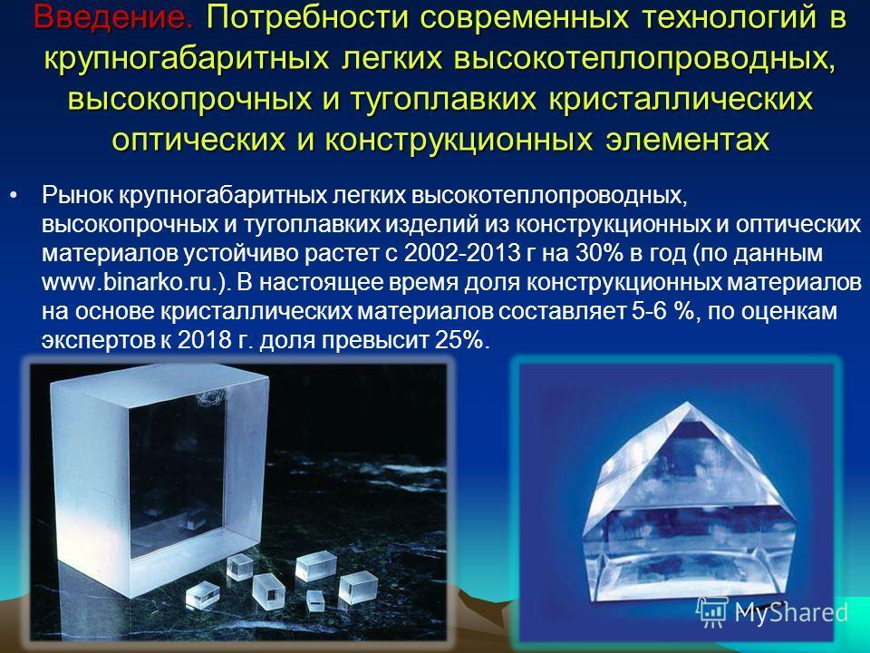 Введение. Потребности современных технологий в крупногабаритных легких высокотеплопроводных, высокопрочных и тугоплавких кристаллических оптических и конструкционных элементах Рынок крупногабаритных легких высокотеплопроводных, высокопрочных и тугопл