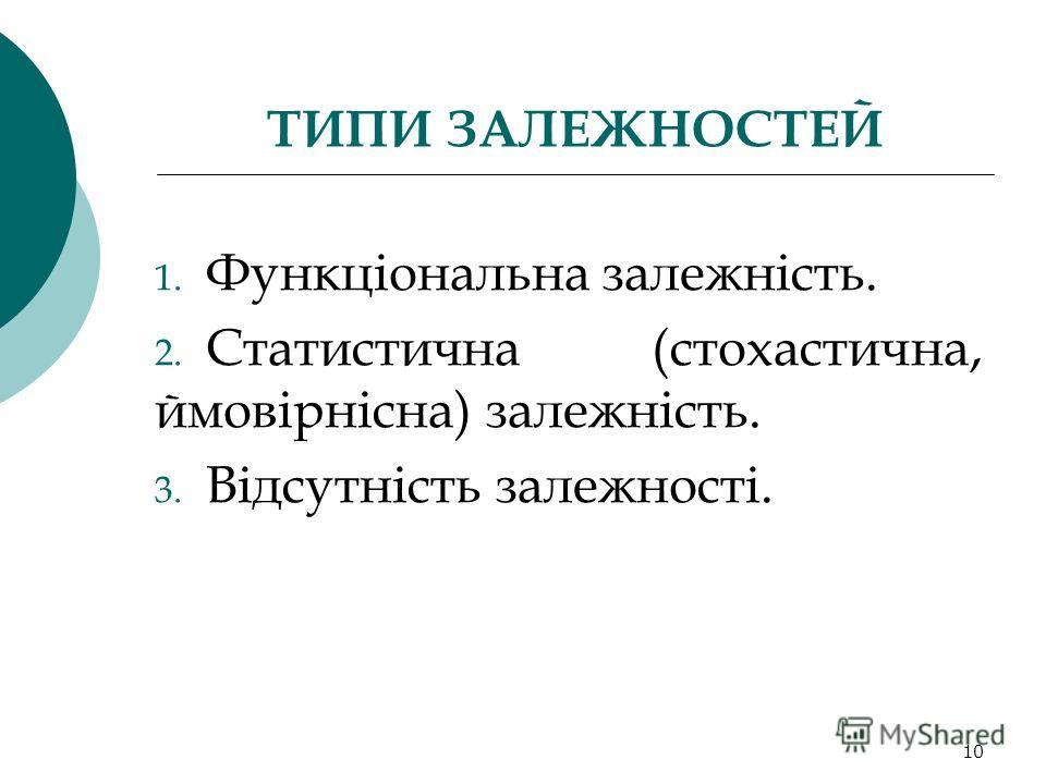10 ТИПИ ЗАЛЕЖНОСТЕЙ 1. Функціональна залежність. 2. Статистична (стохастична, ймовірнісна) залежність. 3. Відсутність залежності.