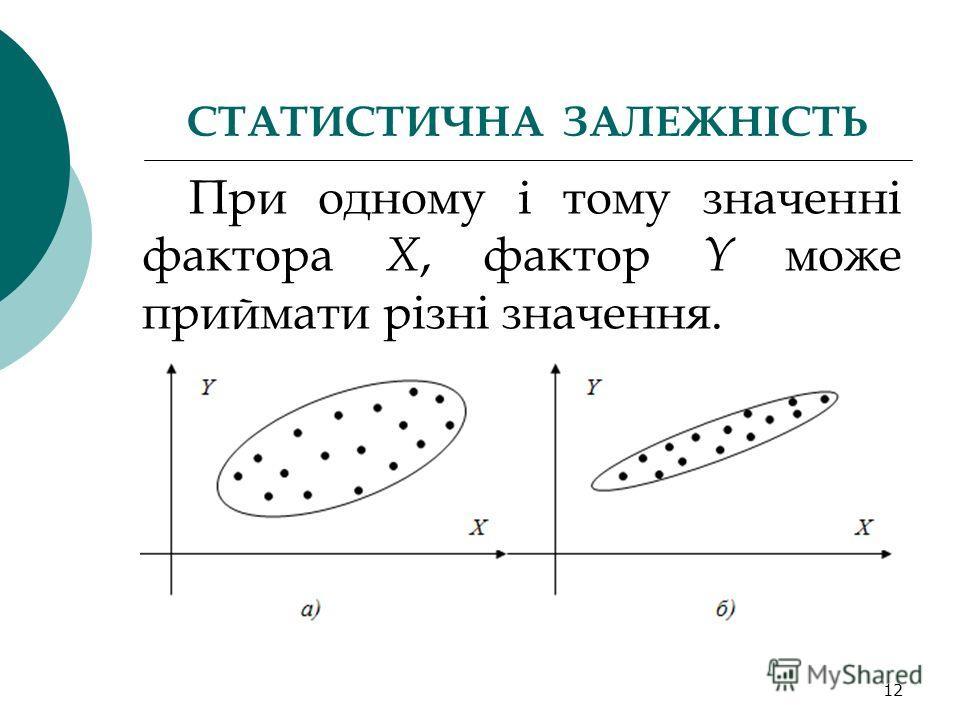 12 СТАТИСТИЧНА ЗАЛЕЖНІСТЬ При одному і тому значенні фактора Х, фактор Y може приймати різні значення.