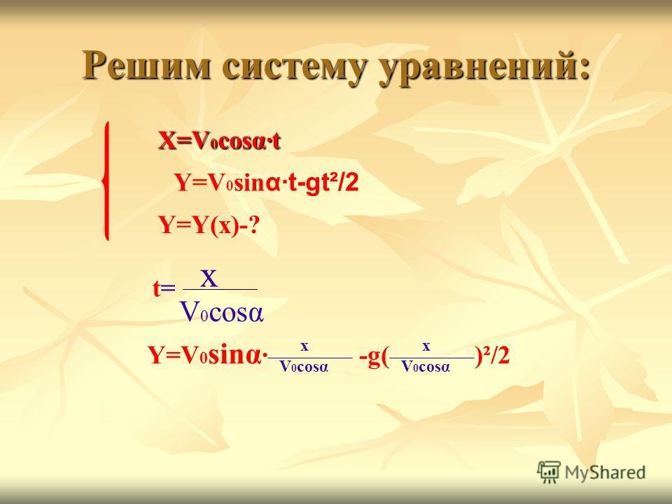 Решим систему уравнений: X=V 0 cosα·t Y=V 0 sin α·t-gt²/2 Y=Y(x)-? t=t= Y=V 0 sinα · -g( )²/2 x V 0 cosα x x