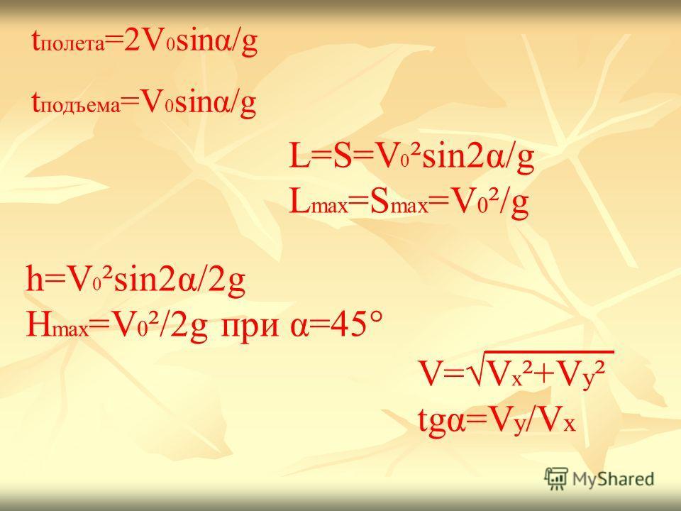 t полета =2V 0 sinα/g t подъема =V 0 sinα/g h=V 0 ²sin2α/2g H max =V 0 ²/2g при α=45° L=S=V 0 ²sin2α/g L max =S max =V 0 ²/g V=V x ²+V y ² tgα=V y /V x