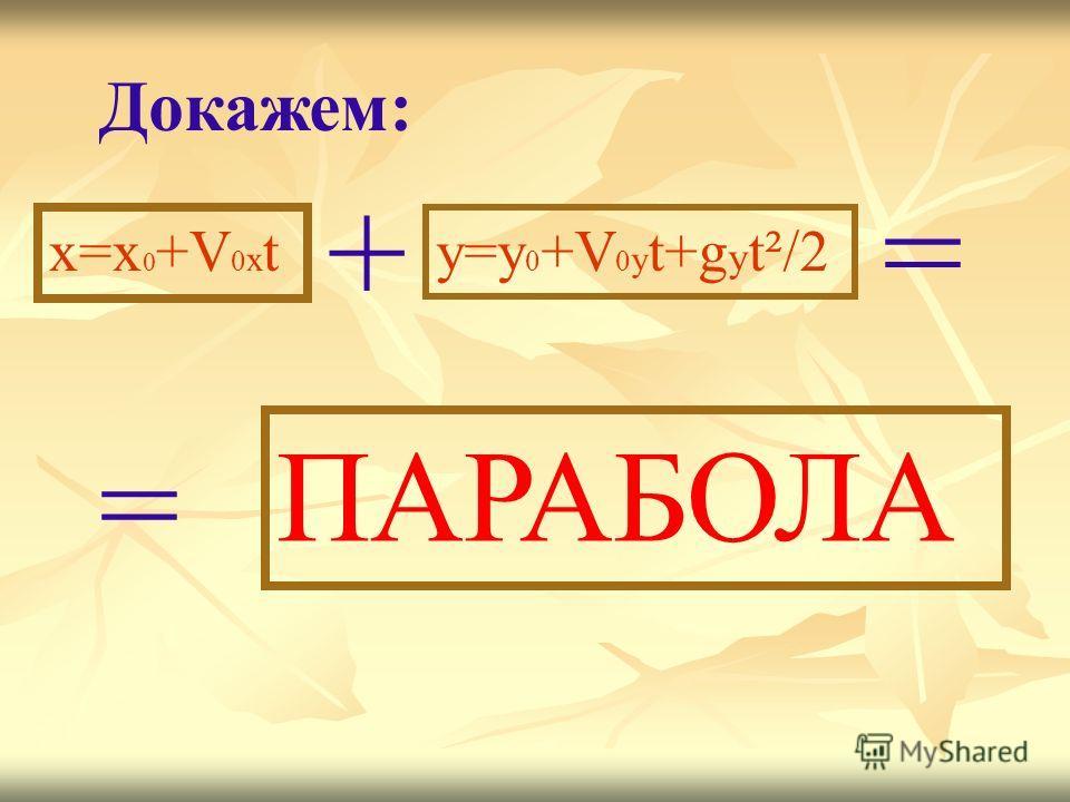 Докажем: x=x 0 +V 0 x t + y=y 0 +V 0 y t+g y t²/2 = ПАРАБОЛА =