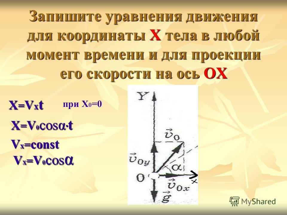 Запишите уравнения движения для координаты X тела в любой момент времени и для проекции его скорости на ось OX X = V 0 cosα · t V x = const V x = V 0 cos α X=VxtX=VxtX=VxtX=Vxt при X 0 =0