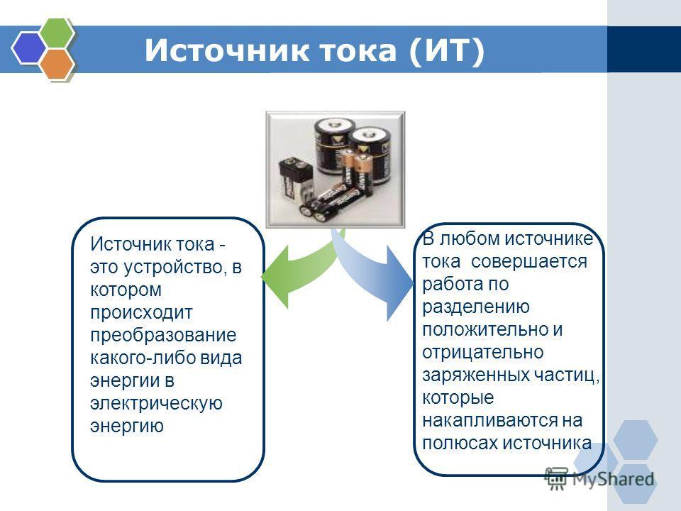 Источник тока (ИТ) Источник тока - это устройство, в котором происходит преобразование какого-либо вида энергии в электрическую энергию В любом источнике тока совершается работа по разделению положительно и отрицательно заряженных частиц, которые нак